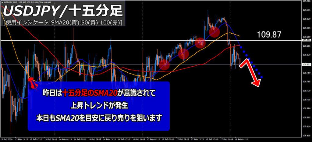 日本のGDPが5四半期ぶりにマイナス成長へ