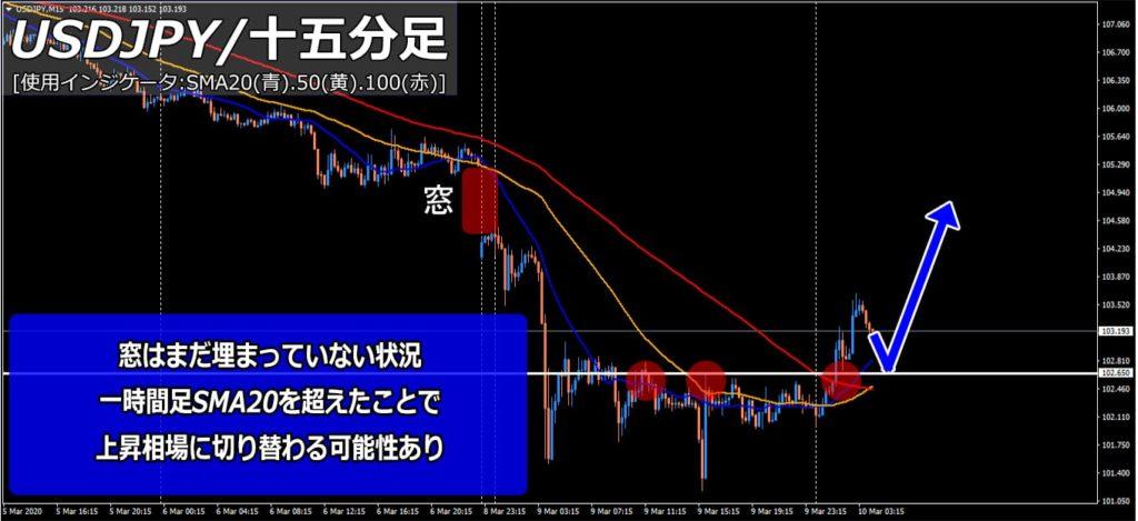 日経平均株価が今年最大の下げ幅を記録、20000円台を割り込む