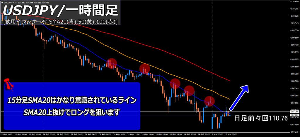 ペンス副大統領「株式市場は回復する」一方で中国PMIは過去最低に